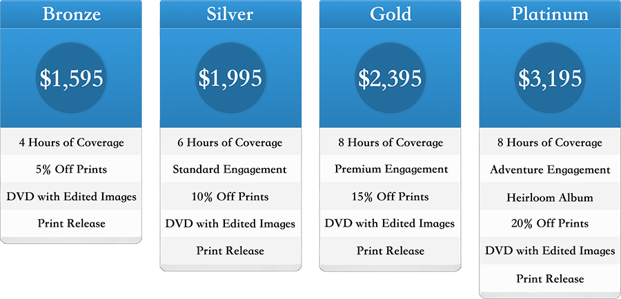 Two Wedding Photographers Pricing