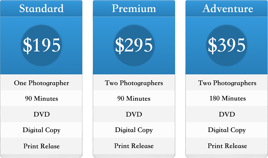 Tulsa Portrait Photography Pricing